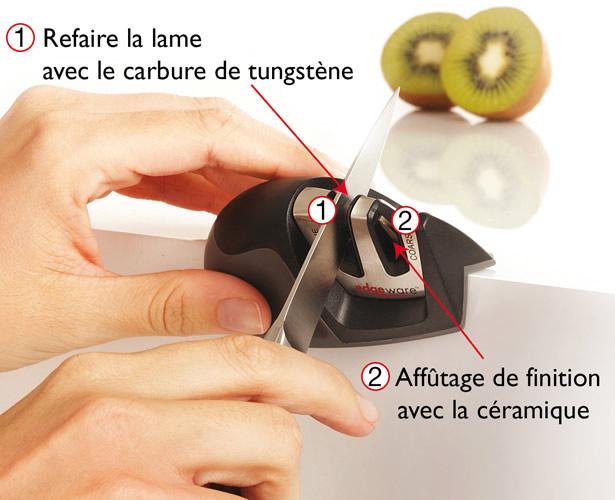 last tweets about affuter un couteau. Black Bedroom Furniture Sets. Home Design Ideas